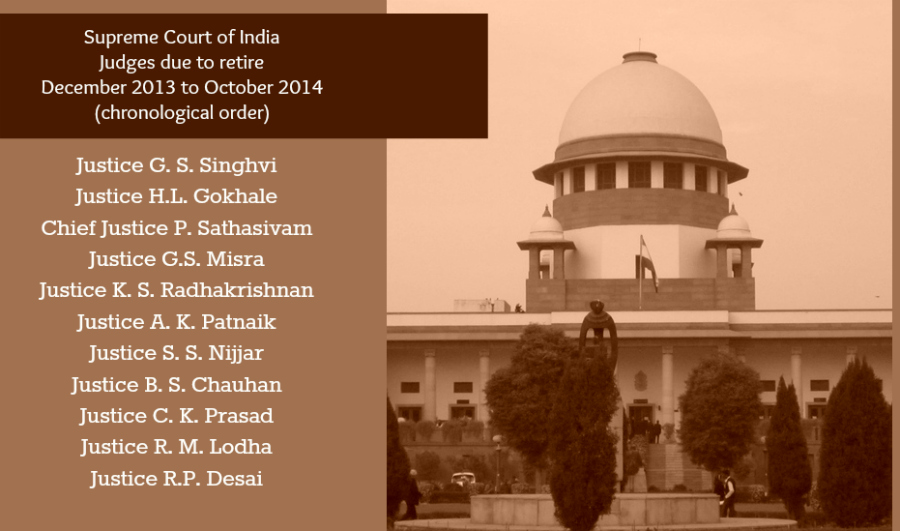 Supreme Court judges who will retire between October 2013 and December 2014