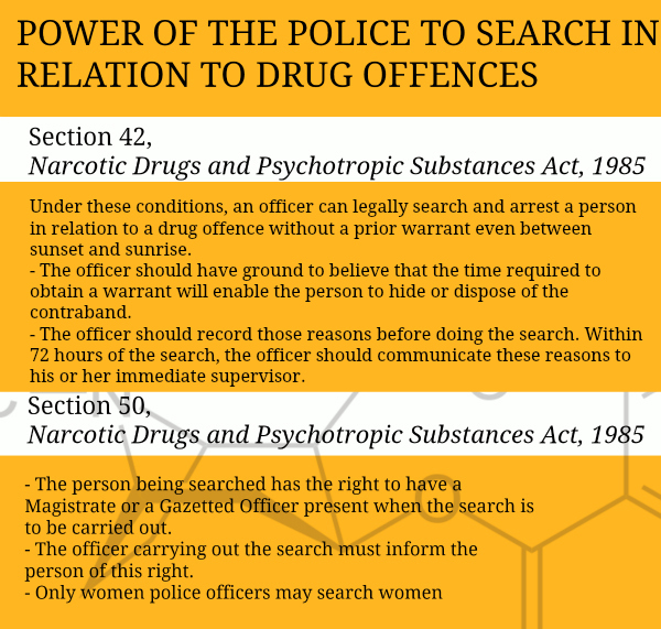 search and seizure under crpc