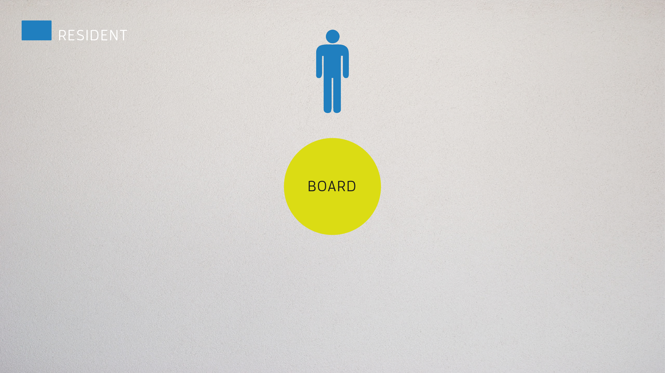 01Board CompositionOnePersonCompany