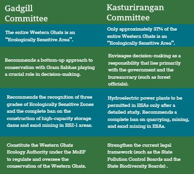 GadgillCommittee_KasturiranganCommittee_Comparison