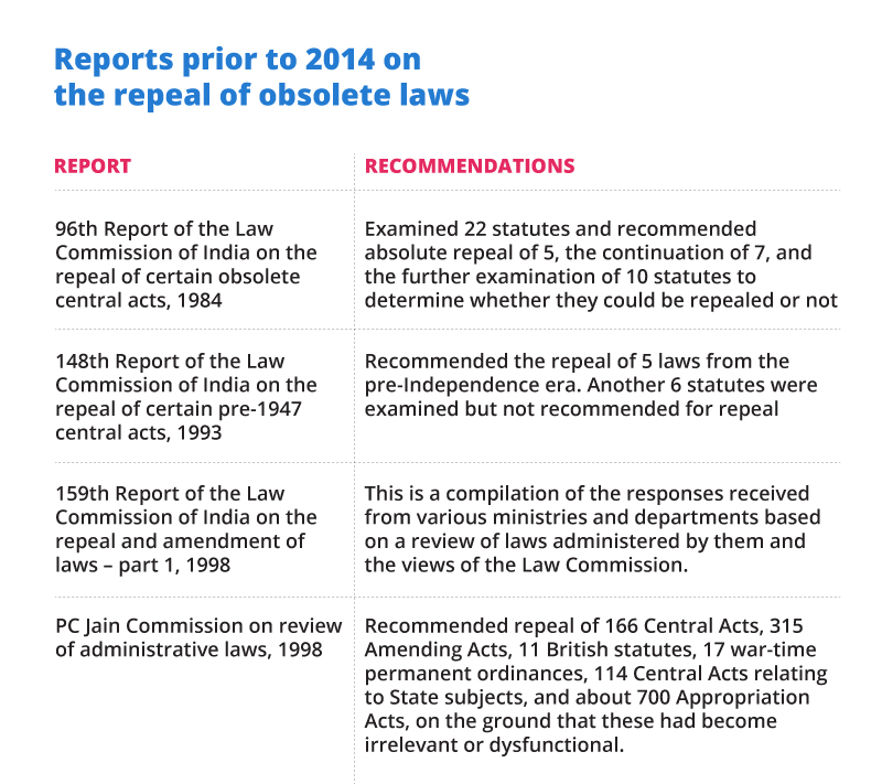 Reports-prior-to-2014-on-the-repeal-of-obsolete-laws